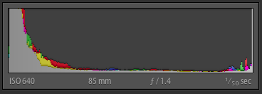 dps-2-histogram.png